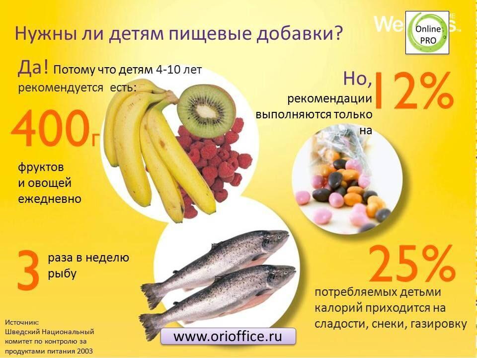 орифлейм здоровое питание